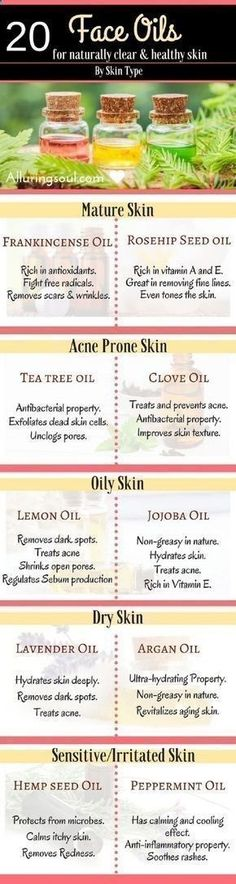 Beauty Routine Skin Care - 20 Face Oils for Naturally Clear, Hydrated and Healthy skin – For All Skin Types - 16 Proven Skin Care Tips and DIYs to Incorporate in Your Spring Beauty Routine A good exfoliation is essential to clean the skin and eliminate dead cells. This prevents dirt from clogging pores and acne or blackheads. #skincareroutine