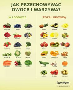 Przechowywanie owoców i warzyw. Healthy Tips, Healthy Snacks, Healthy Eating, Healthy Recipes, Pin On, Tips & Tricks, Brunch, Food Design, Raw Food Recipes