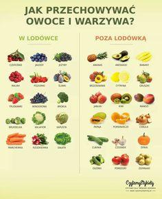Przechowywanie owoców i warzyw.