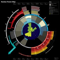 Nuclear Power Map