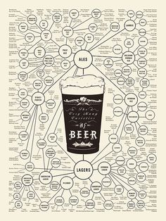 okay, this has nothing to do with rocks except that geologists love beer. true story.