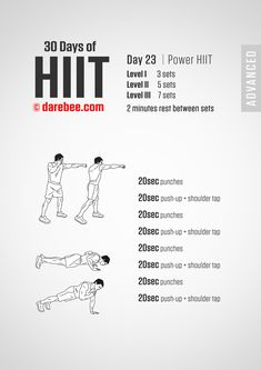 HIIT It Hard - Burning Fat, Building Muscle, And Getting In Great Shape. Hiit Workouts Fat Burning, Hiit Workout At Home, Hiit At Home, At Home Workouts, Workouts Hiit, Cardio Hiit, Mma Workout, 30 Days Of Hiit, Workouts