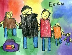 Wonder art lesson ideas for kindergarten - this one: Who do you live with - family portrait