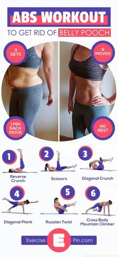 Abs Workout To Get Rid Of Belly Pooch Forever - #abs #belly #forever #pooch #rid #workout