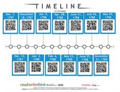 QR Code Timelines... - http://www.flapjackeducation.com/2014/02/guest-post-qr-code-tips-with-nancy.html