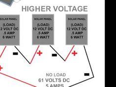 several diy solar panel wiring videos Search / Renewable Energy, Solar Energy, Solar Power, Solar Panel System, Solar Panels, Solar Panel Installation, Wind Power, Diy Solar, Alternative Energy