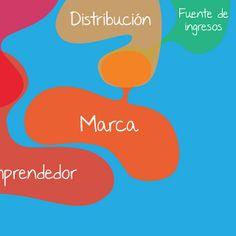 Modelo de negocio social Innovación social BLM Javier Francisco Silva, Santiago Restrepo Life, Socialism, Templates, Sustainability, Tools, Santiago