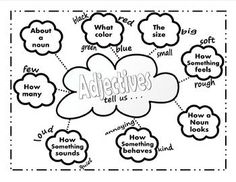 Adjectives Printable 2 Piece Graphic Organizer Chart Set