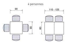 Une table carrée et rectangulaire pour 4 personnes - Quel espace prévoir pour la table ? - CôtéMaison.fr