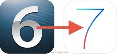 How to Update to iOS 7 manually with IPSW