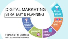 Digital Marketing Agency Chicago, USA - At MOZWEBMEDIA, We offer digital marketing services in Chicago, USA at affordable cost. Visit Website or Call us at to get a free quote on digital marketing to grow your online business. Digital Marketing Strategy, Social Media Marketing Companies, Digital Marketing Trends, Online Digital Marketing, Online Marketing Tools, Online Marketing Strategies, Marketing Consultant, Mobile Marketing, Marketing Ideas