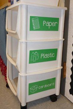 Recycle Bin Signs