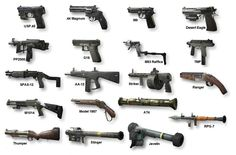 Call of Duty guns - reference for narrative.  Just like the military ranking system these guns are a badge of honour as only the most advanced players have access to the whole selection.