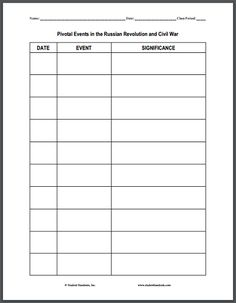 the great war and russian revolution worksheet Timelines of the great war and russian revolution worksheet his/114 version 3 2 the heir to the austro-hungarian empire and his wife are assassinated by gavrilo princip, a serbian nationalist living in the recently annexed bosnian province of austria.