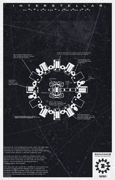 Interstellar: Endurance Schematic by on DeviantArt Christopher Nolan, Science Fiction, Movie Synopsis, Alternative Movie Posters, Love Movie, Graphic Design Illustration, Sci Fi, Wallpapers, Book Hangover
