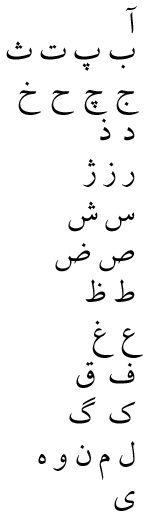 The letters of the Persian alphabet are shape based.  32 letters, 18 shapes.