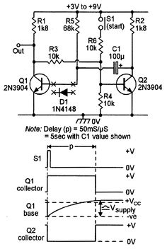 Basic manually-triggered monostable pulse generator.