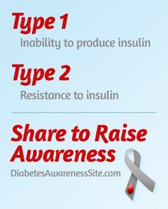 Type 1: Inability to produce insulin. Type 2: Resistance to Insulin. #diabetesawareness #diabetes