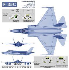 F-35 Lightning II vs F-22 Raptor | Sumber tulisan dan gambar :