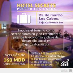 Impulso al turismo en Baja California Sur.