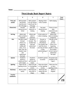 6 Awesome informational writing rubric 3rd grade images