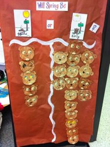 such a cute idea for groundhog day graphing... will do this before the day...vanilla and Choc cookies too...shadow or no shadow