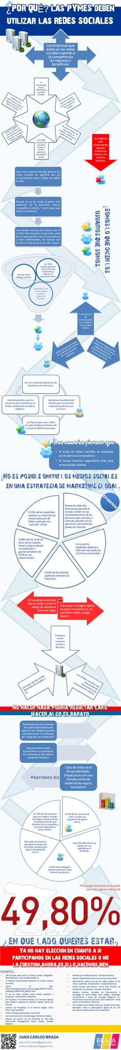 Por qué las pymes deben usar las redes sociales #infografia #RedesSociales