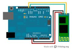 Arduino uno JY-MCU https://github.com/rwaldron/johnny-five/wiki/JY-MCU-Bluetooth-Serial-Port-Module-Notes ---- HEY HEY!!!  For more COOL ARDUINO stuff, check out http://arduinohq.com