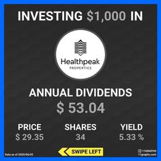 Value Investing, Investing In Stocks, Investing Money, Stock Buying Tips, Stocks For Beginners, Sales Skills, Dividend Investing, Investment Group, Dividend Stocks