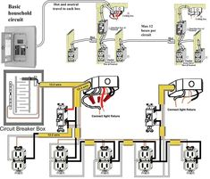wiring 20 amp double receptacle circuit breaker 120 volt circuit rh pinterest com Basic Wiring Circuits Test Basic Wiring Circuits Test