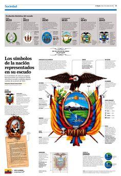 Infografía Escudo de Ecuador                                                                                           Más