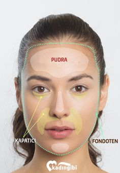Map out where to put on concealer, foundation, and translucent powder for the best photo-ready makeup Party Make-up, Beauty Hacks For Teens, Translucent Powder, Makeup Techniques, Makeup Tricks, Makeup Ideas, Makeup Tutorials, Tips Belleza, Oily Skin