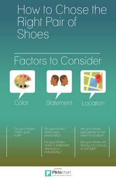 How to Chose the Right Shoes | @Piktochart Infographic