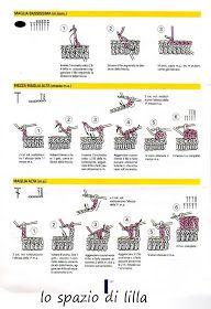 lo spazio di lilla: Scuola di uncinetto: come iniziare e punti base Tricot