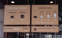 Ad Layout, Layout Design, Web Design, Coffee To Go, Coffee Shop, Cafe Menu Design, London Market, Ice Milk, Menu Boards