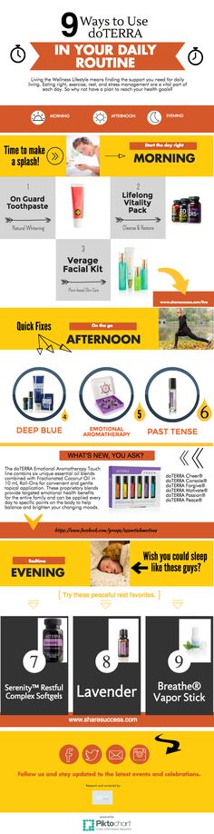 9 Ways to use doTERRA in your daily routine