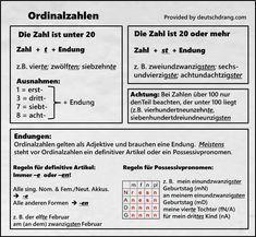 Die Monate German Months Crossword Puzzle Worksheet ...
