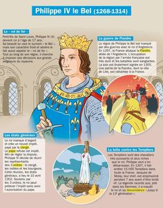 Study French, Learn French, Classroom Behavior Management, French History, French Class, French Language Learning, Arabesque, Infographic, 1