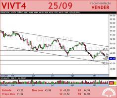 TELEF BRASIL - VIVT4 - 25/09/2012 #VIVT4 #analises #bovespa