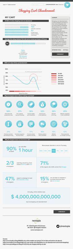 nextopia-shopping-cart-ecommerce-infographic