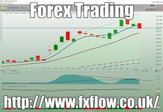 Learn The Secrets of Forex Trading is http://www.fxflow.co.uk/fortext%20trading.html