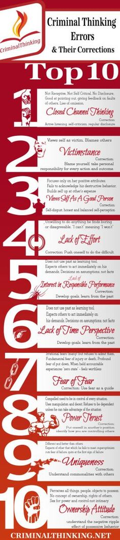 criminal thinking, thinking errors, criminalthinking.net, top ten errors in thinking, infographic, CBT, therapy, recidivism, change