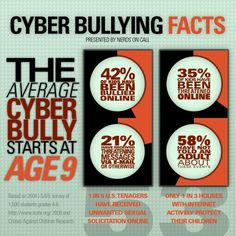 This Infographic is about cyber bullying. It is very interesting to see how much cyber bullying there is. It is very sad that people are doing that. This infographic shows the average of cyber bullying. Cyber Bullying Facts, Bullying Statistics, Stop Cyber Bullying, Bullying Quotes, Anti Bullying, Bullying Lessons, Facts About Bullying, Statistics Quotes, Bullying Stories
