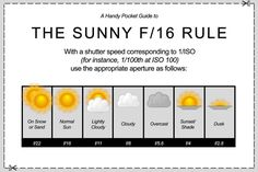 The Sunny F/16 Rule - Digital Photo Magazine