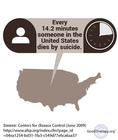 For more information about how to recognize and deal with the signs of suicidal ideation, go here: http://www.goodtherapy.org/therapy-for-suicide.html OR call the National Suicide Prevention Lifeline at 1-800-273-8255.