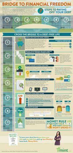 Saving Tips that Make Sense