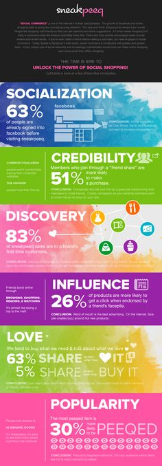 Infographic: #SocialCommerce and what drives the revolution