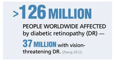Image result for facts on diabetic retinopathy