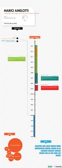 Crea una Infografía de tu Currículum en segundos con Visual.ly « Curso Web 2.0