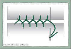 Crewel Embroidery Tutorial embroidery stitchs - lots and lots of them - This extensive list of hand embroidery tutorials will teach you the basics of embroidery, along with many more advanced stitches. Embroidery Designs, Crewel Embroidery Kits, Embroidery Stitches Tutorial, Learn Embroidery, Silk Ribbon Embroidery, Embroidery Techniques, Embroidery Thread, Cross Stitch Embroidery, Medieval Embroidery